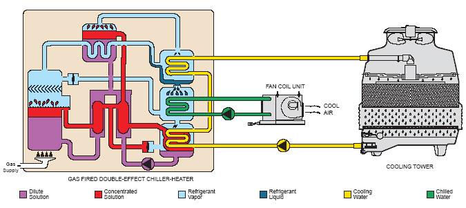 Yazaki Energ Systems Inc