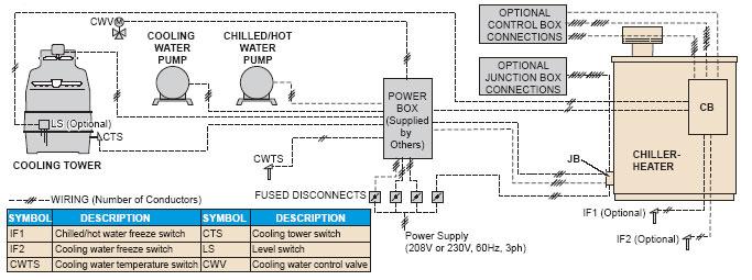 Yazaki Energ Systems, Inc. on